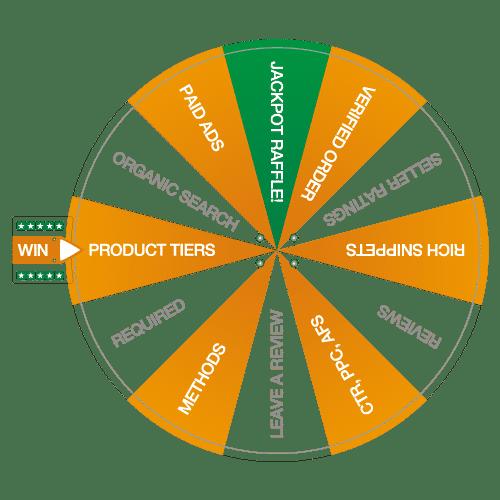 Trustpilot-wheel