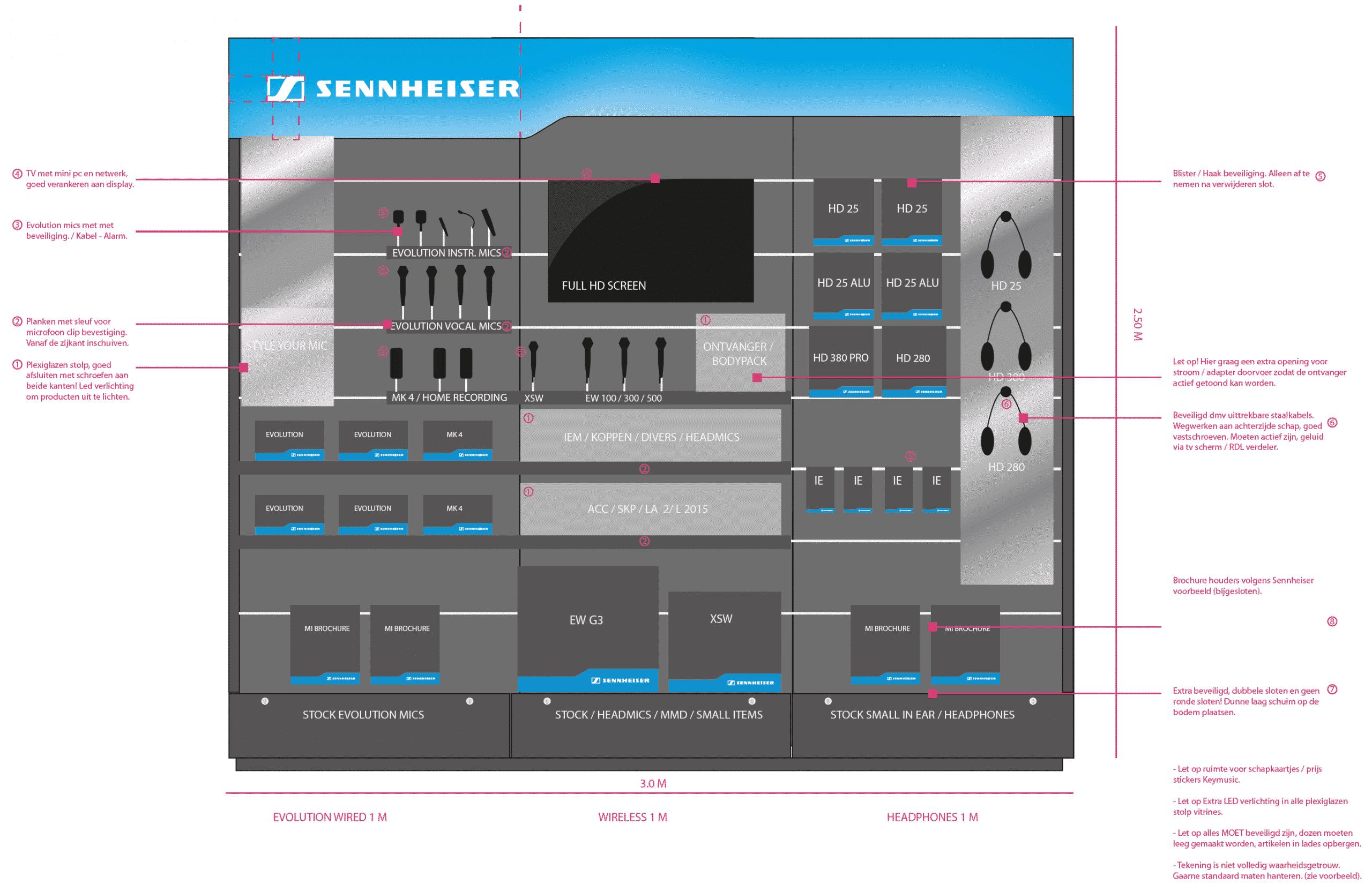 Sennheiser Shop in Shop concept